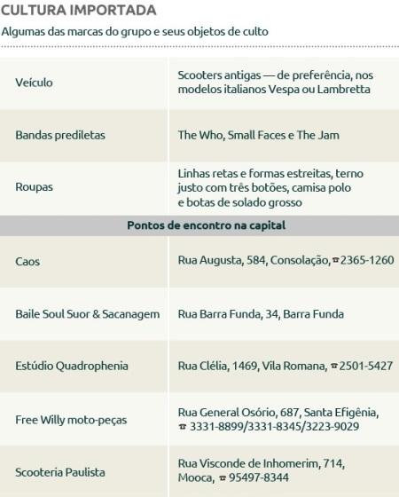 tabela-cultura